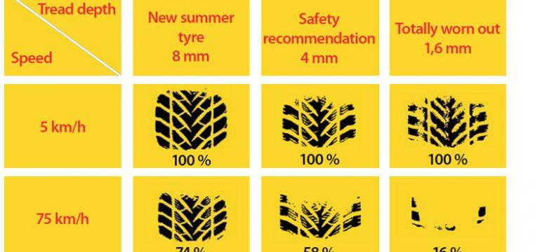 Nokian-vehicle-tire-contact-area-762x360.jpg