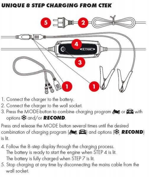 CTEK-8-steps.thumb.jpg.9dfd77d4e20637563bbed02b831dafc9.jpg